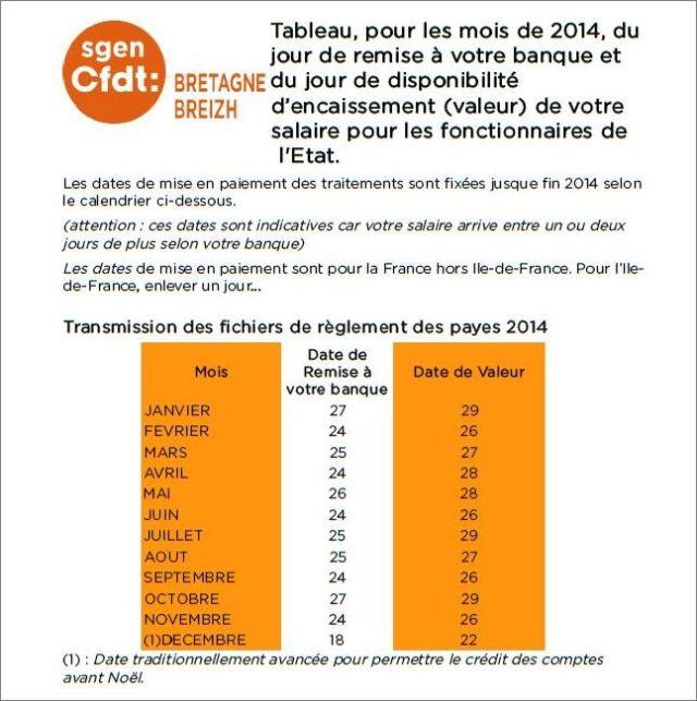 tableaupaiementsalaire2014