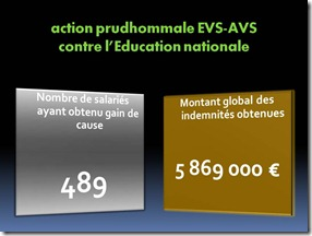 action prudhommale EVS-AVS