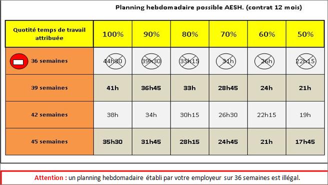lire un contrat de travail Appel à vigilance aux collègues AESH ex CUI CAE en cours de  lire un contrat de travail